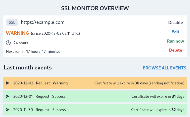 Image of SSL monitor overview page